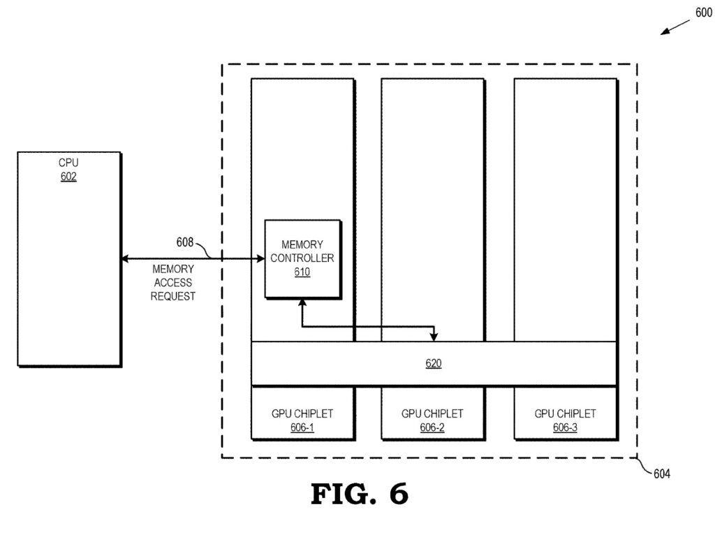 Новый патент AMD открывает подробности устройства RDNA3, которые первыми будут использовать дизайн чиплетов в GPU.